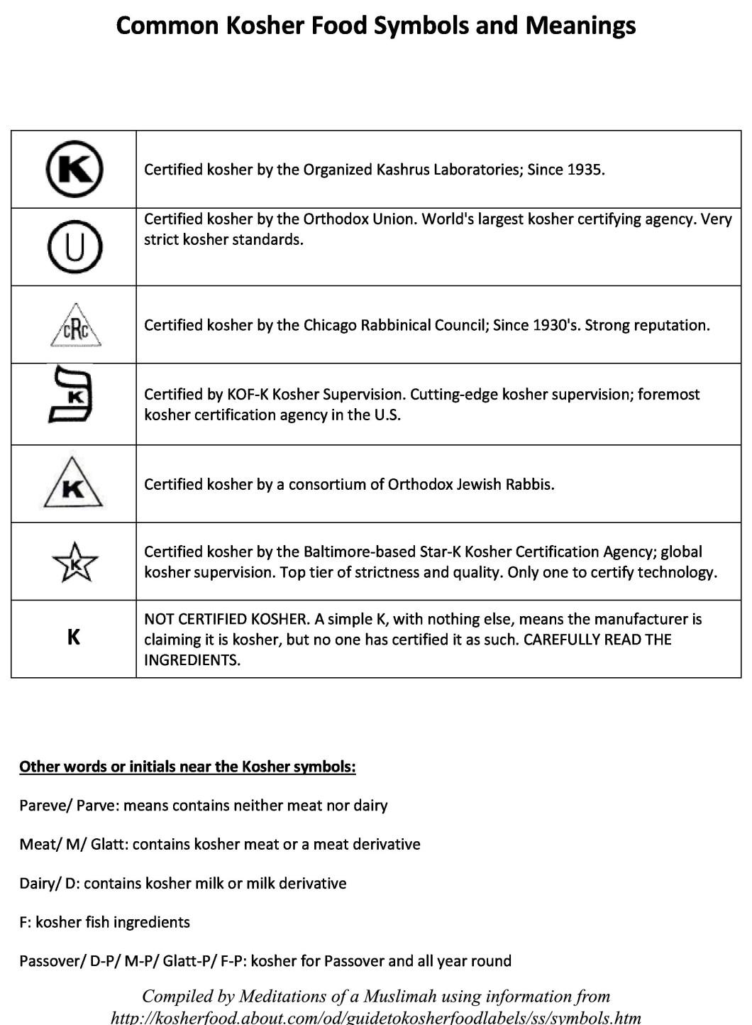 Kosher Food Symbols Uk Onvacationsite
